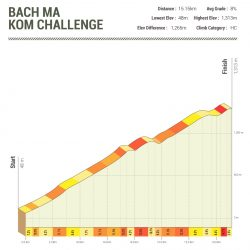 race-info-stage-1-2